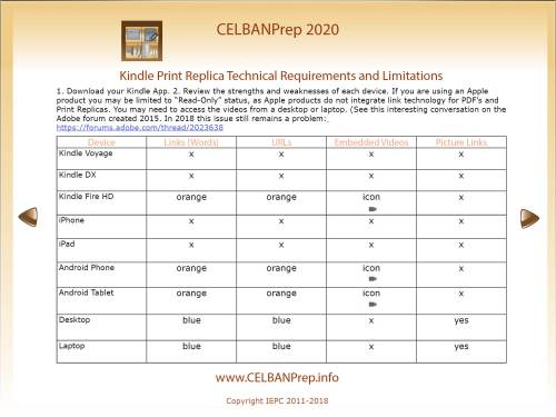 2020 CELBANPrep Print Replica Requirements